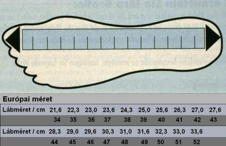 Csizma mérettábla
